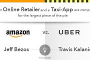 How Uber and Amazon are transforming the logistics industry: